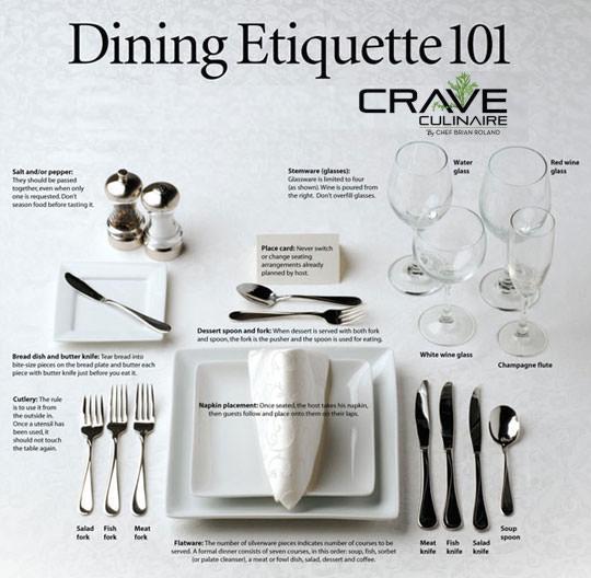 catering naples fl dinner etiquette